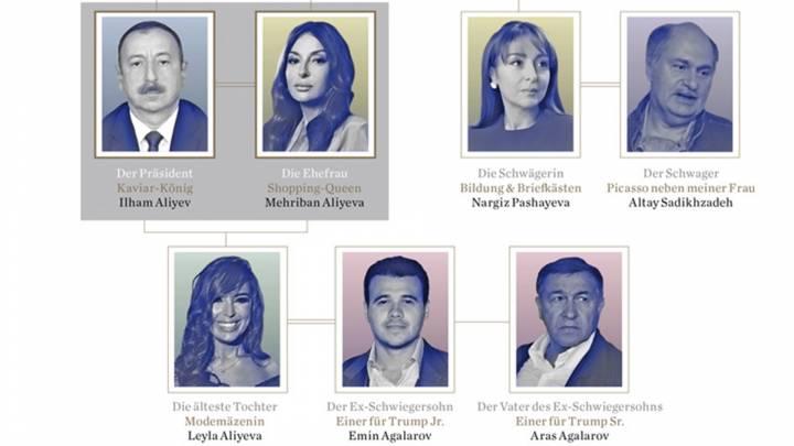 Der Aliyev-Clav